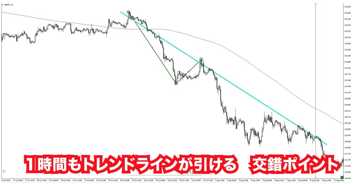 f:id:trader-nori:20191221213245p:plain