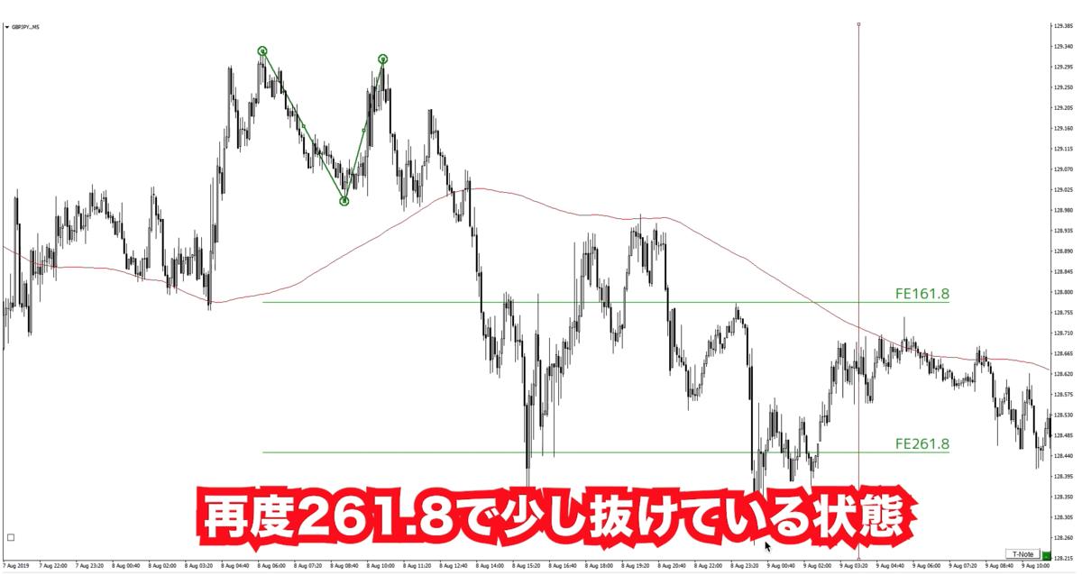f:id:trader-nori:20191221213423p:plain