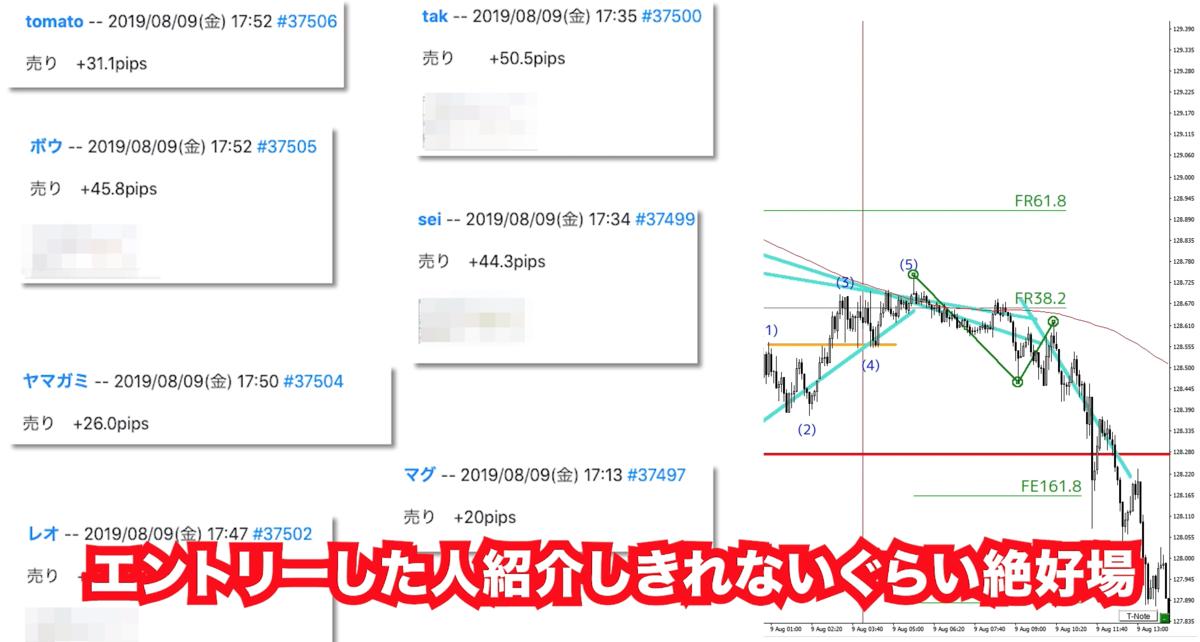 f:id:trader-nori:20191221213633p:plain