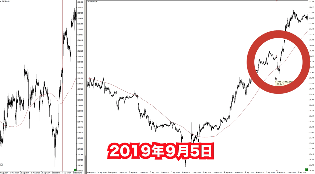f:id:trader-nori:20191221214017p:plain