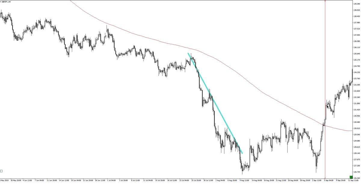 f:id:trader-nori:20191221214055p:plain