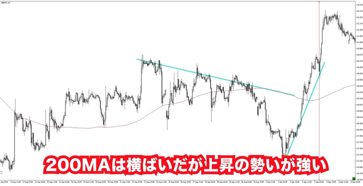 f:id:trader-nori:20191221214117p:plain