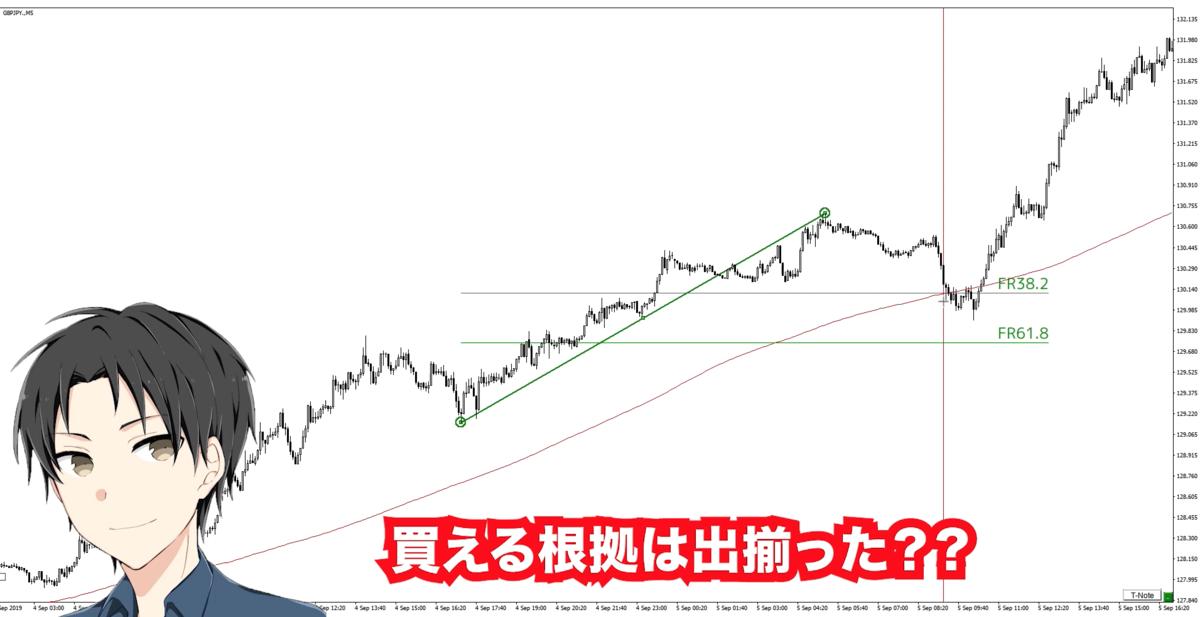 f:id:trader-nori:20191221214209p:plain