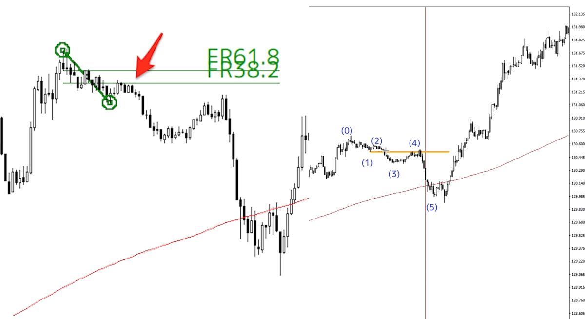f:id:trader-nori:20191221214258p:plain