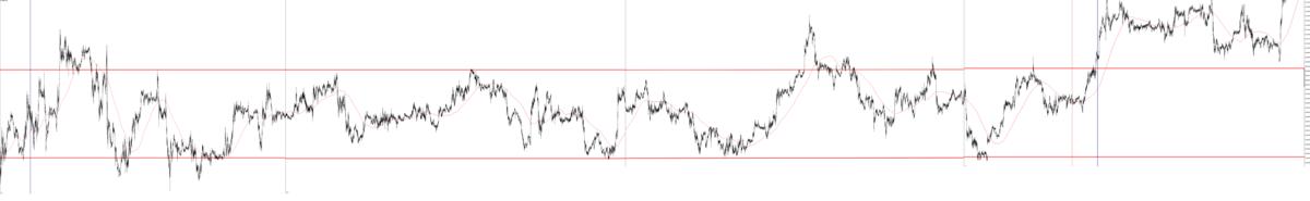 f:id:trader-nori:20191222231808p:plain