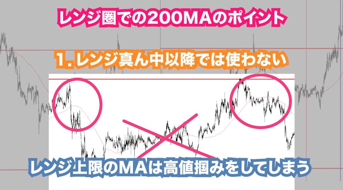f:id:trader-nori:20191222232052p:plain