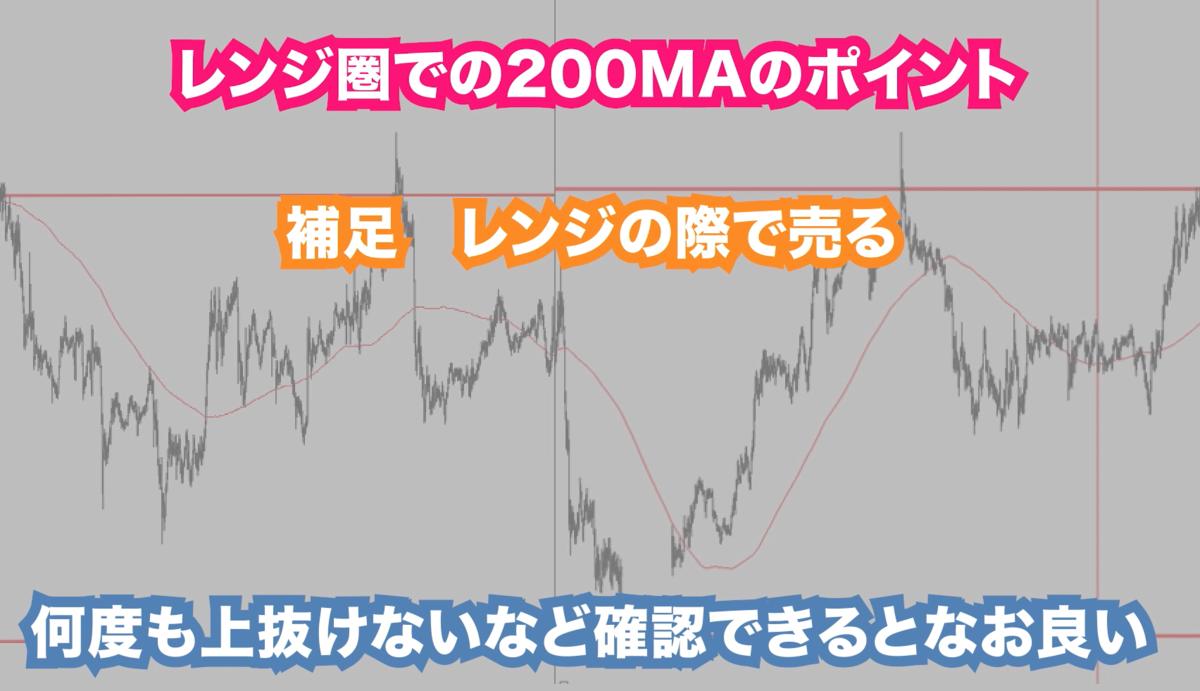 f:id:trader-nori:20191222232113p:plain