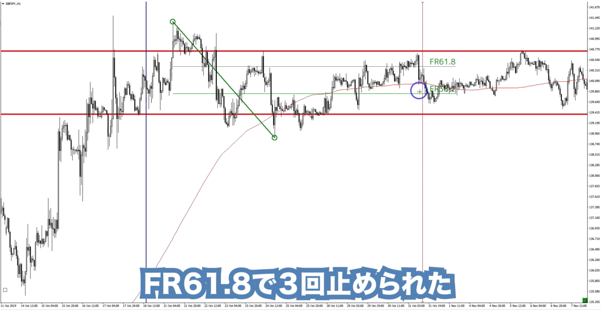 f:id:trader-nori:20191222232210p:plain