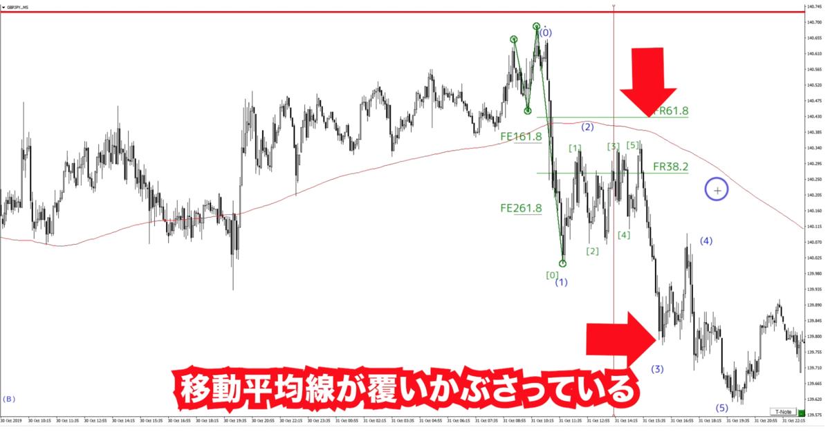 f:id:trader-nori:20191222232500p:plain