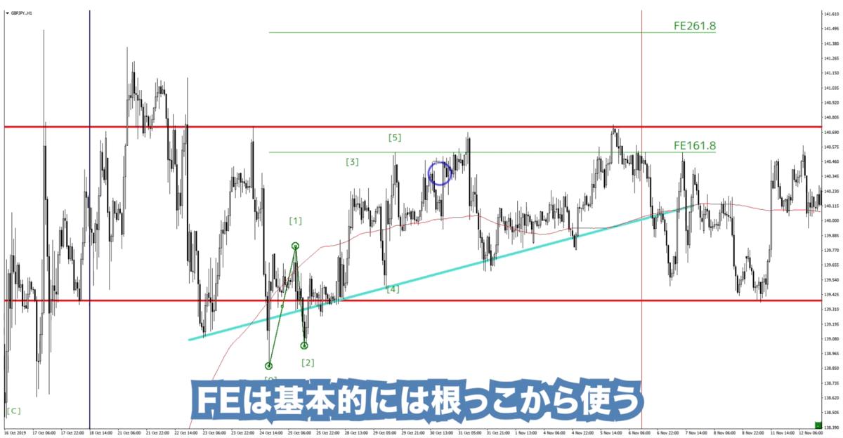 f:id:trader-nori:20191222232702p:plain