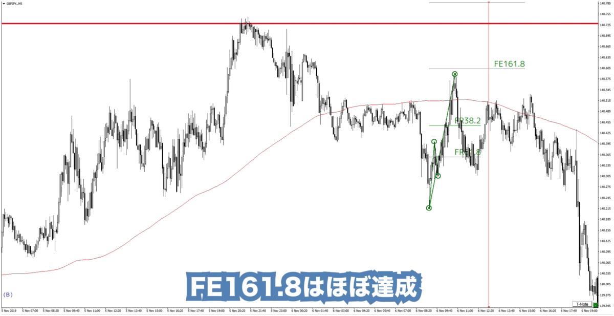 f:id:trader-nori:20191222233004p:plain