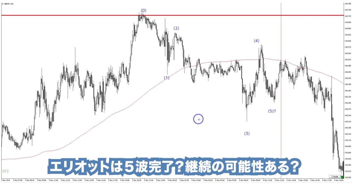f:id:trader-nori:20191222233055p:plain