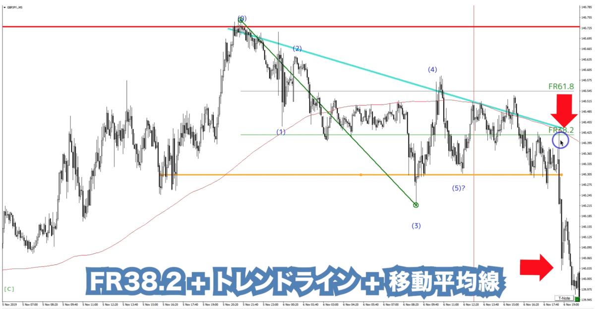 f:id:trader-nori:20191222233949p:plain