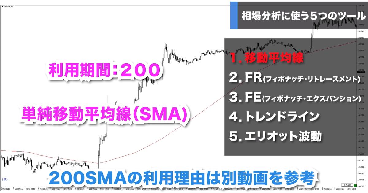 f:id:trader-nori:20191223220543p:plain