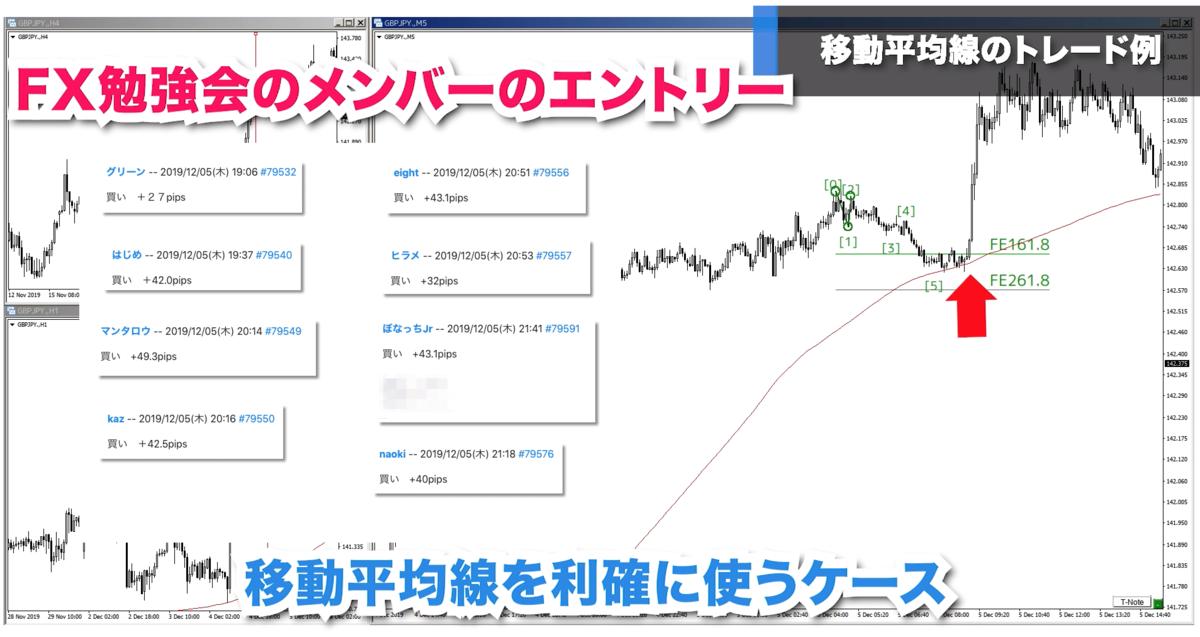 f:id:trader-nori:20191223220549p:plain