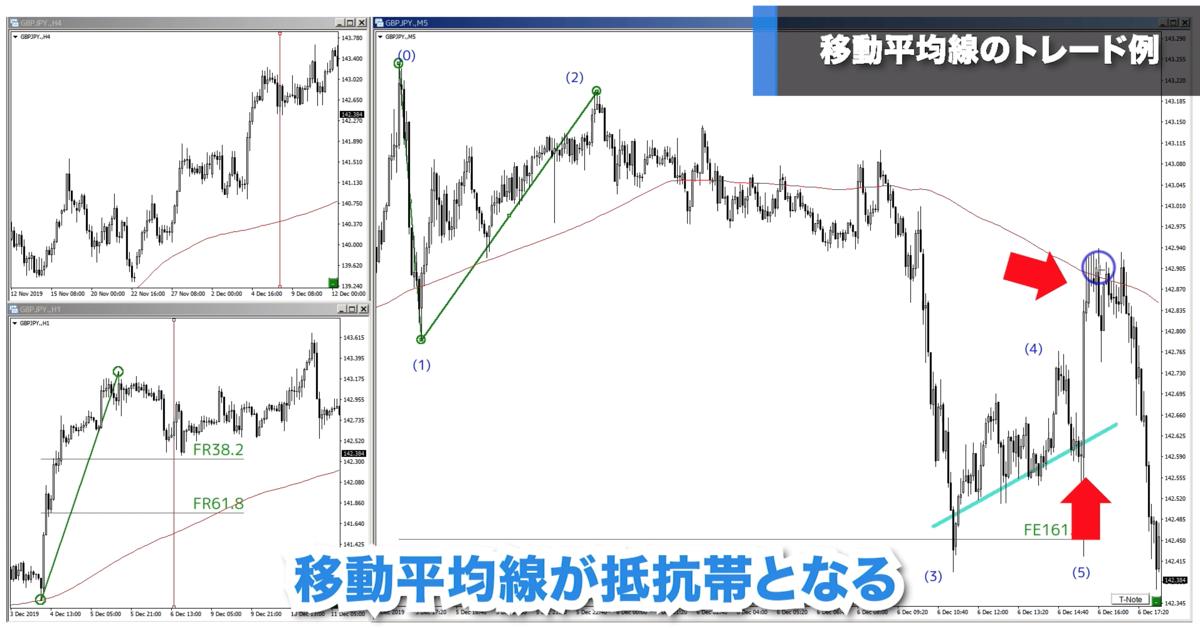 f:id:trader-nori:20191223220556p:plain