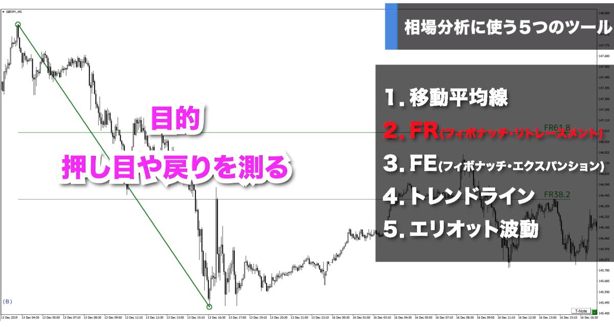 f:id:trader-nori:20191223220602p:plain