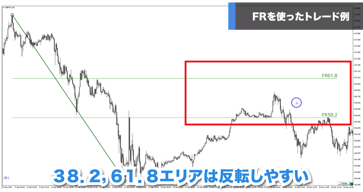 f:id:trader-nori:20191223220608p:plain