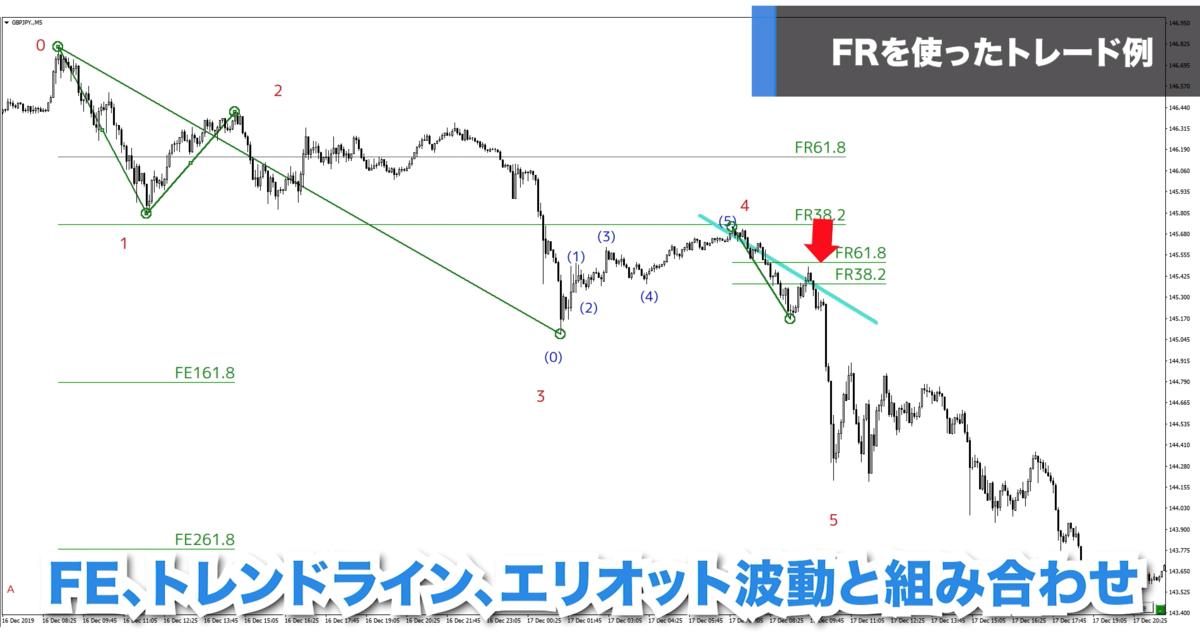 f:id:trader-nori:20191223220616p:plain
