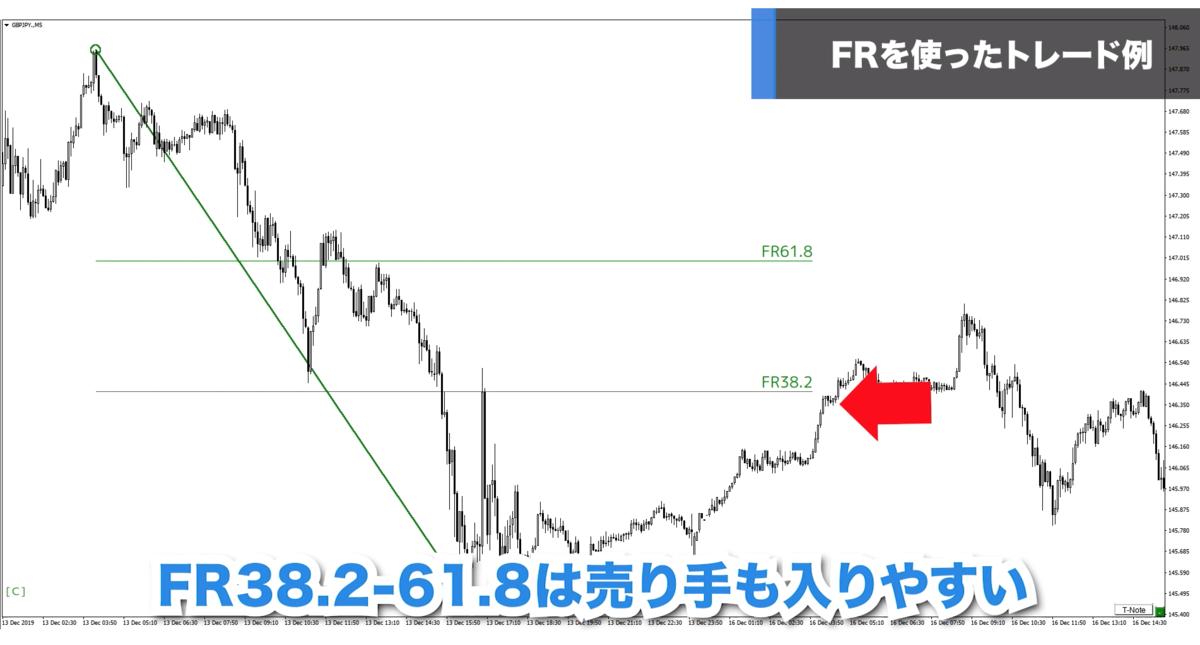 f:id:trader-nori:20191223220622p:plain
