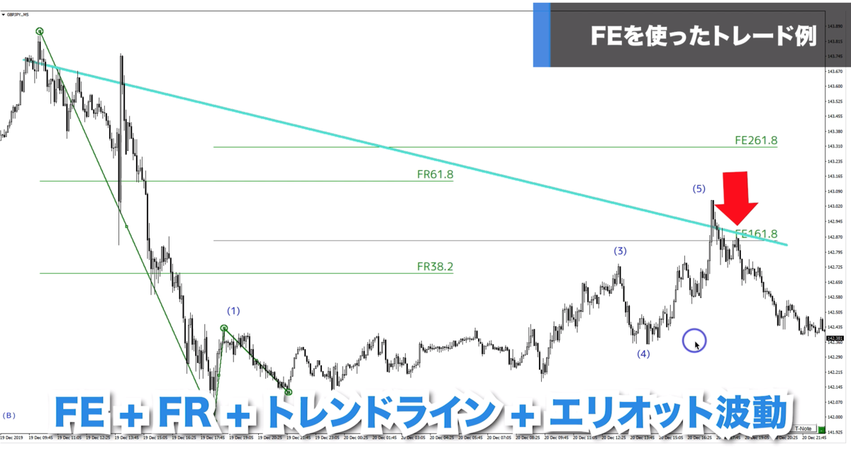f:id:trader-nori:20191223220643p:plain