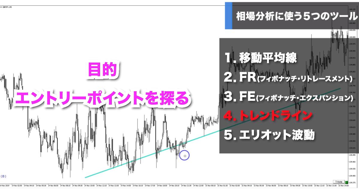 f:id:trader-nori:20191223220648p:plain
