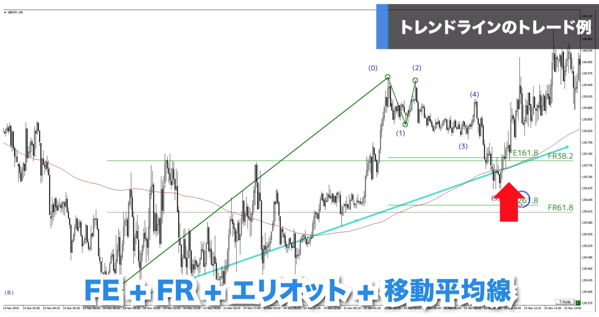 f:id:trader-nori:20191223220656p:plain
