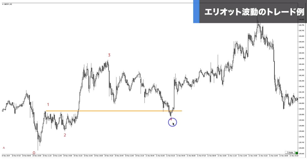 f:id:trader-nori:20191223222113p:plain
