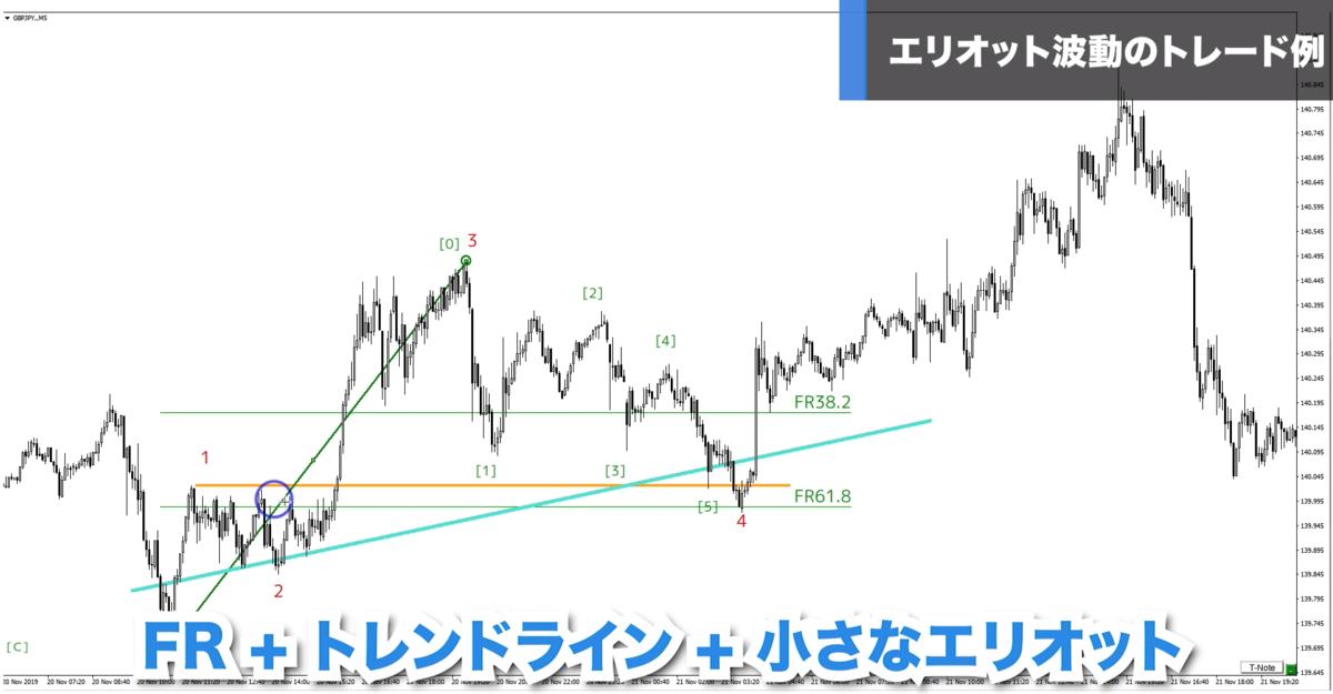 f:id:trader-nori:20191223222118p:plain