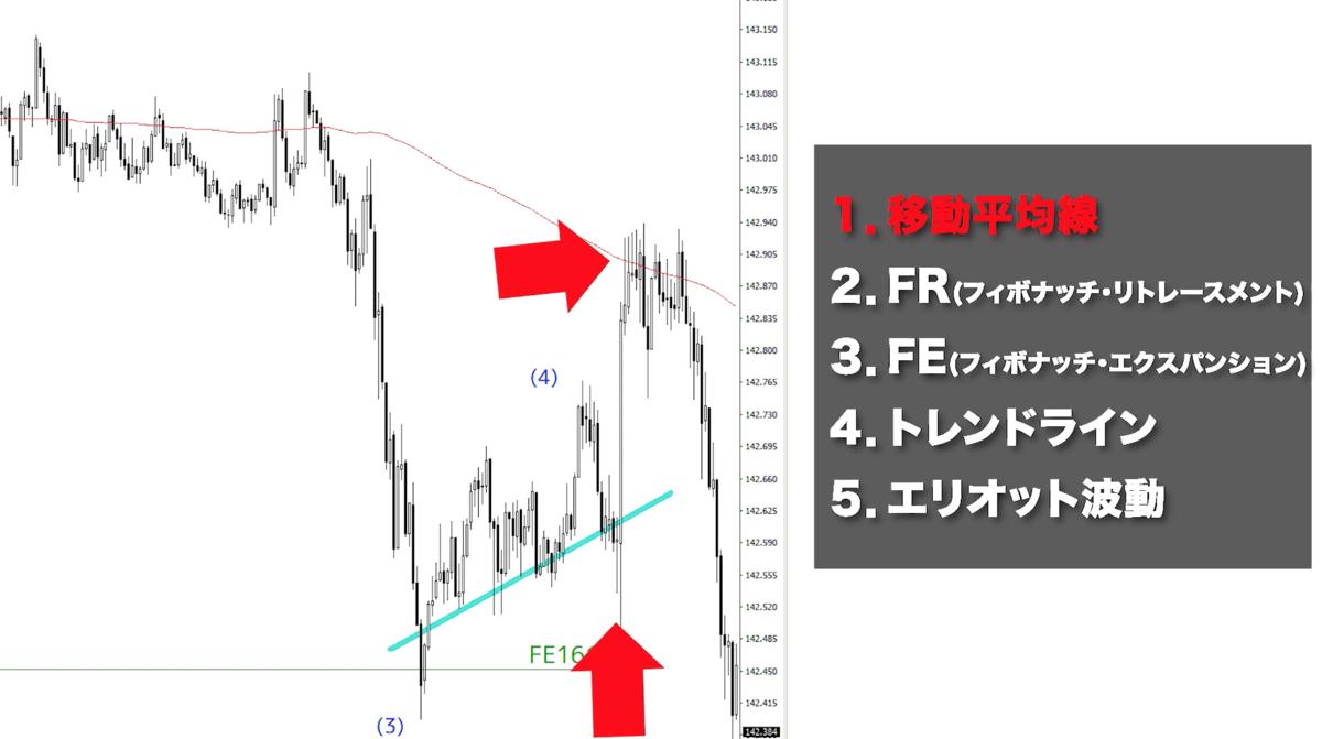 f:id:trader-nori:20191225220740p:plain