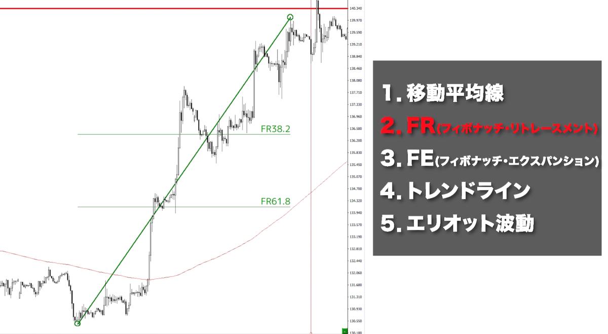 f:id:trader-nori:20191225220744p:plain