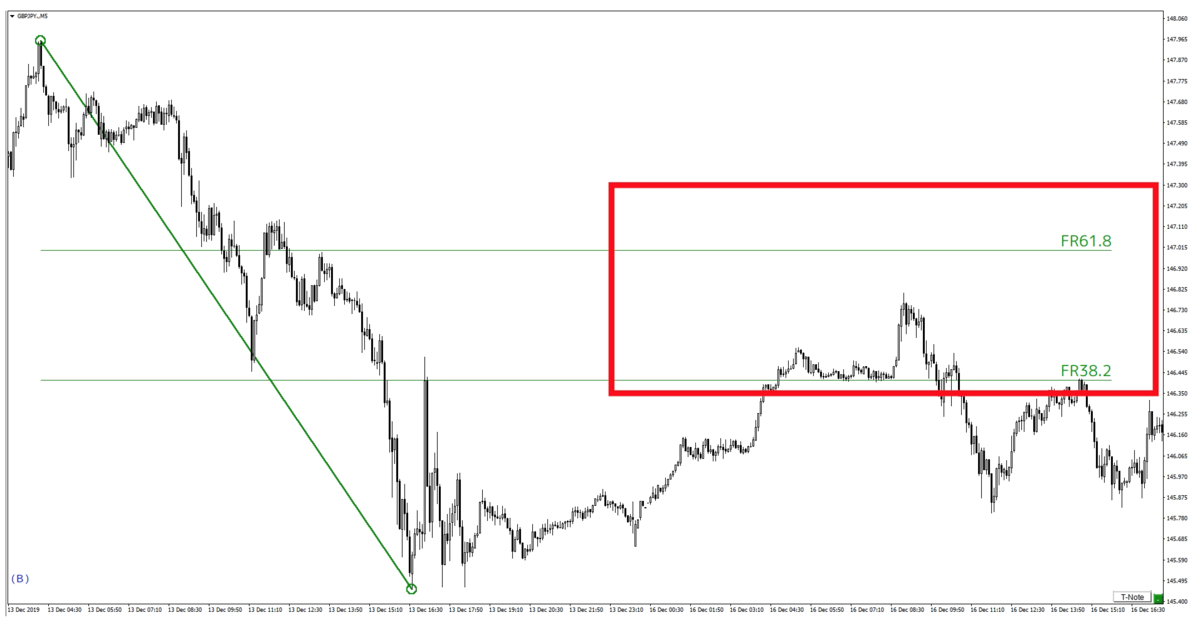 f:id:trader-nori:20191225220845p:plain