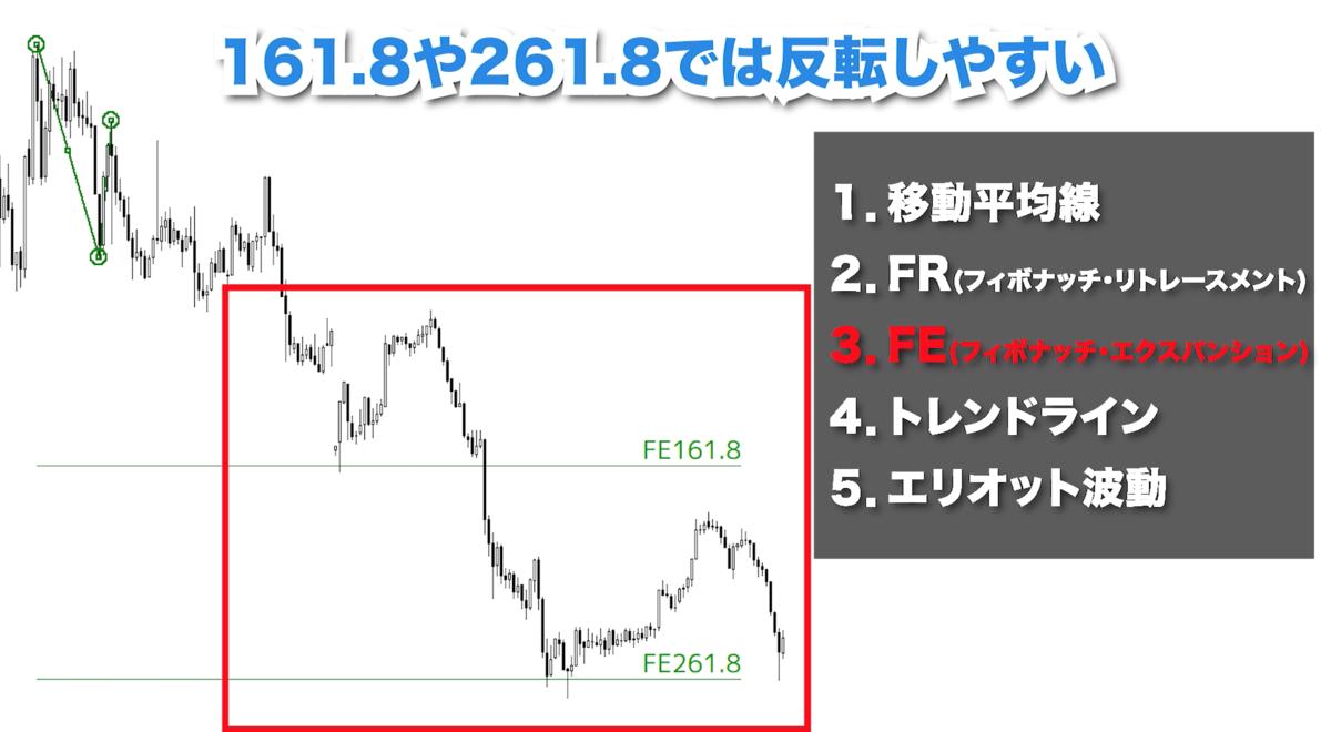 f:id:trader-nori:20191225220859p:plain