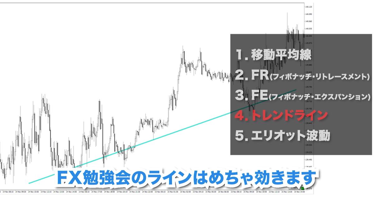 f:id:trader-nori:20191225220958p:plain