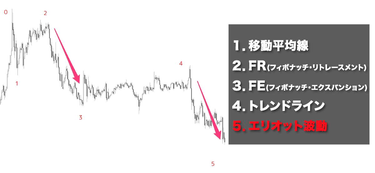 f:id:trader-nori:20191225221025p:plain