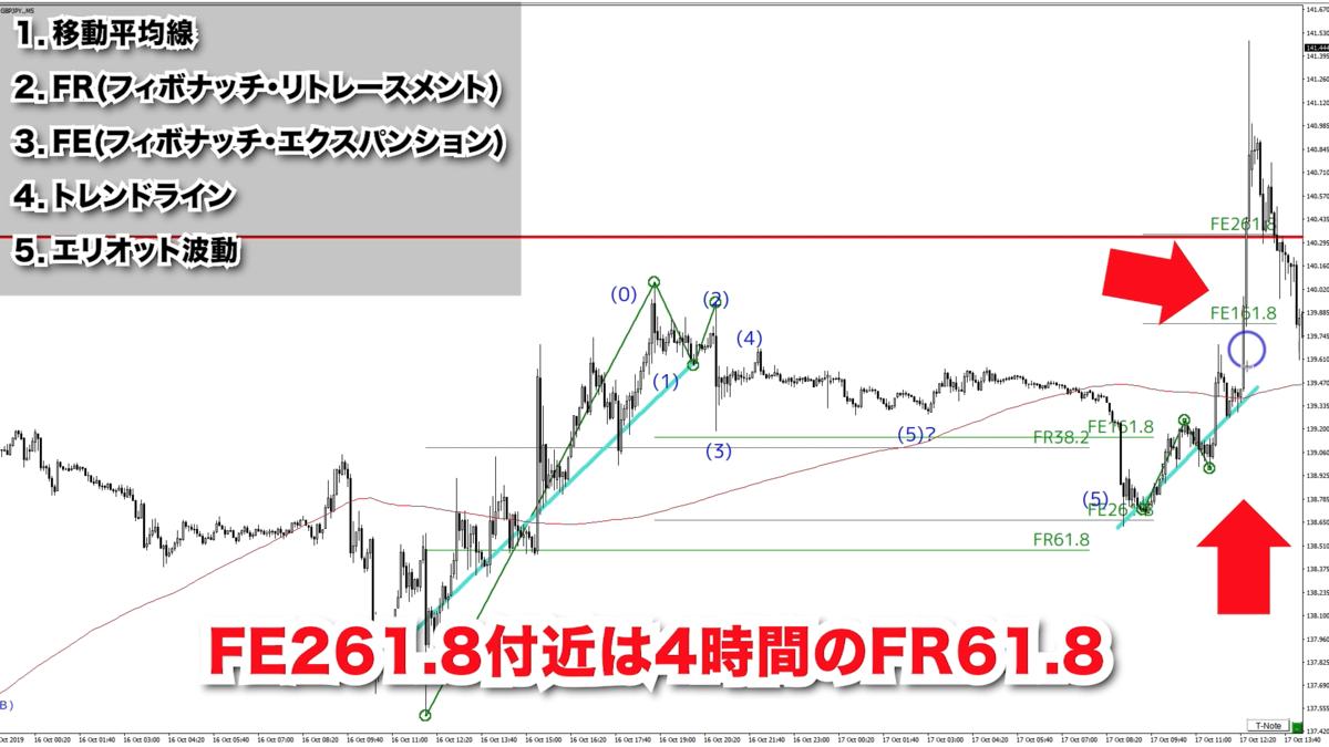 f:id:trader-nori:20191225221153p:plain