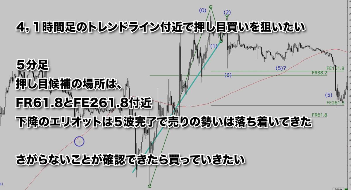 f:id:trader-nori:20191225221256p:plain