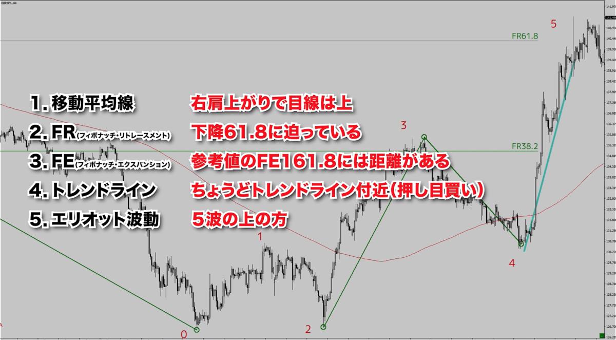 f:id:trader-nori:20191225221303p:plain