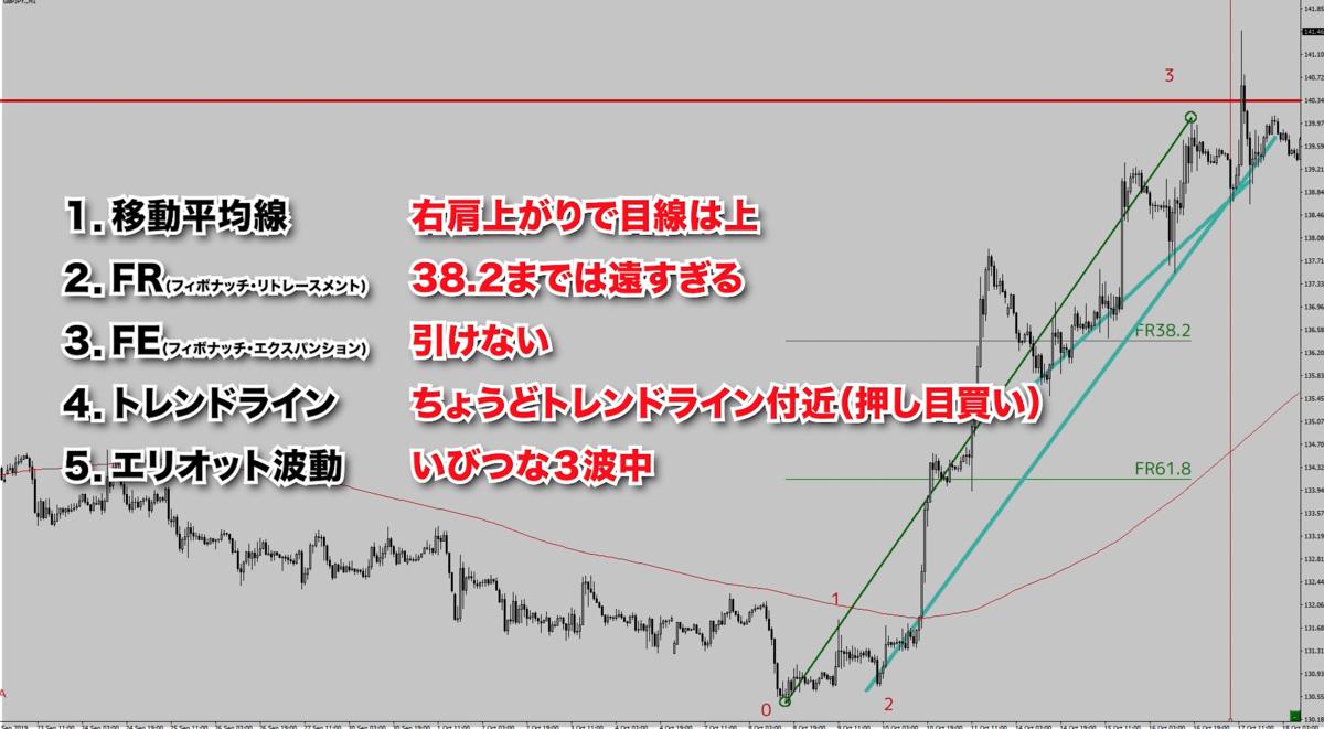 f:id:trader-nori:20191225221310p:plain