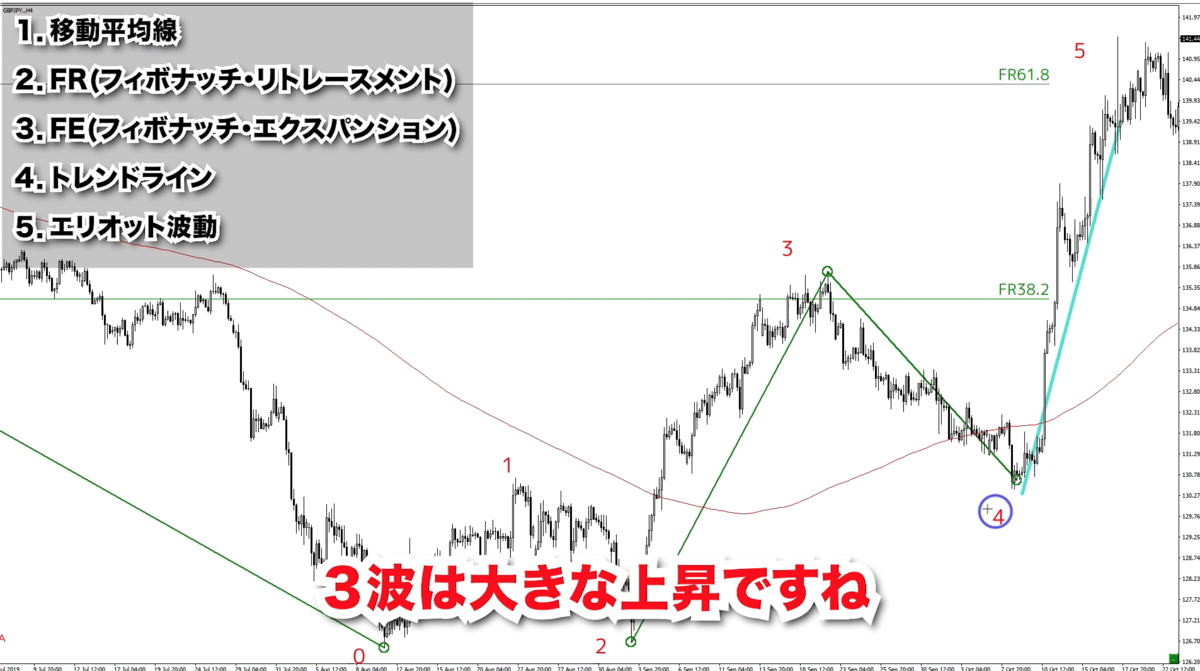 f:id:trader-nori:20191225221408p:plain