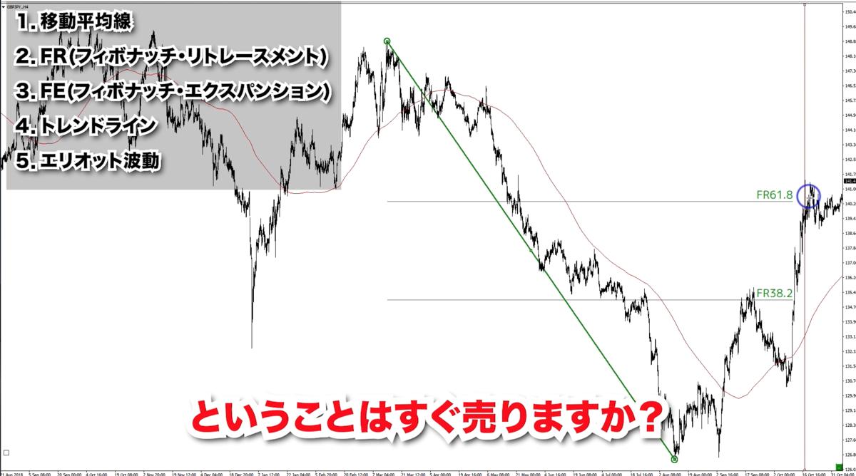 f:id:trader-nori:20191225221427p:plain