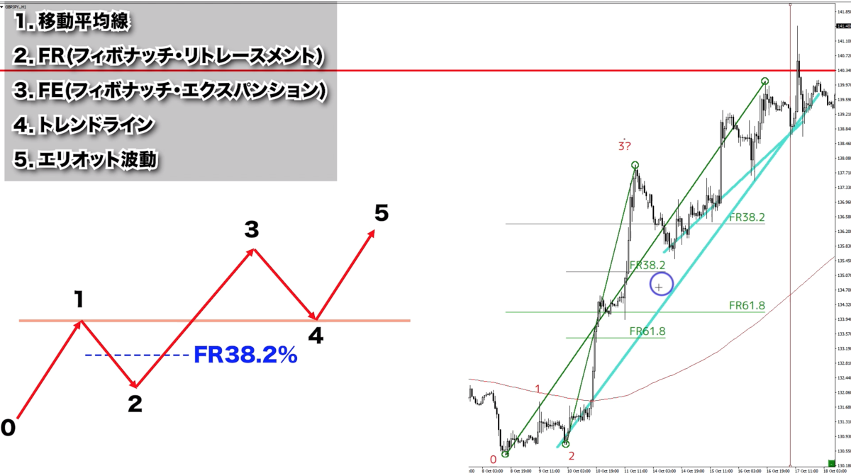 f:id:trader-nori:20191225221517p:plain