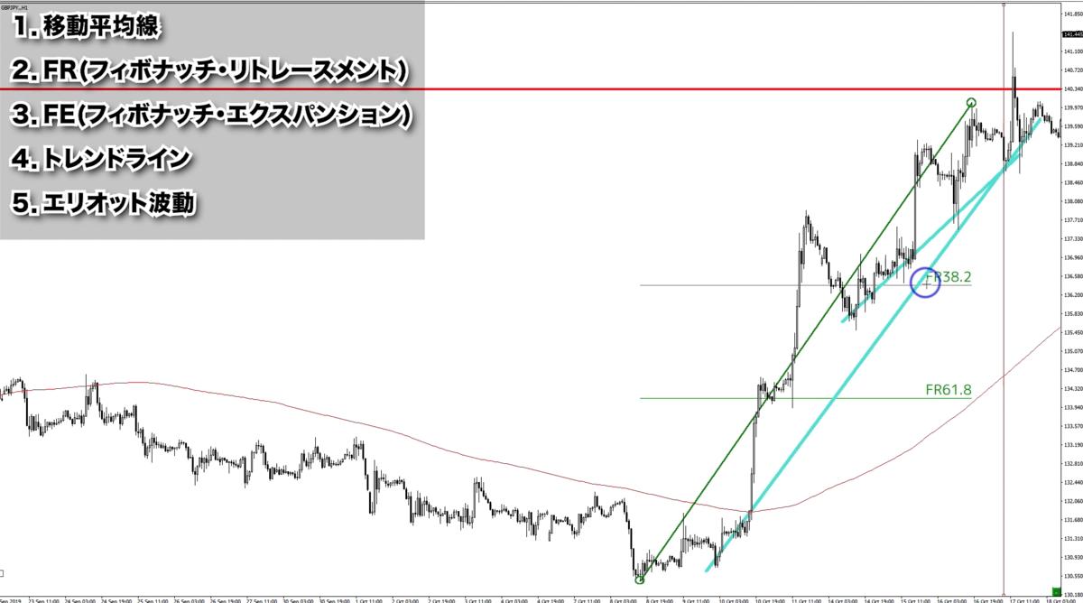 f:id:trader-nori:20191225221551p:plain