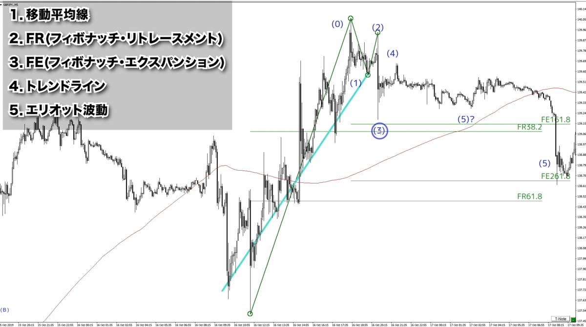 f:id:trader-nori:20191225221652p:plain