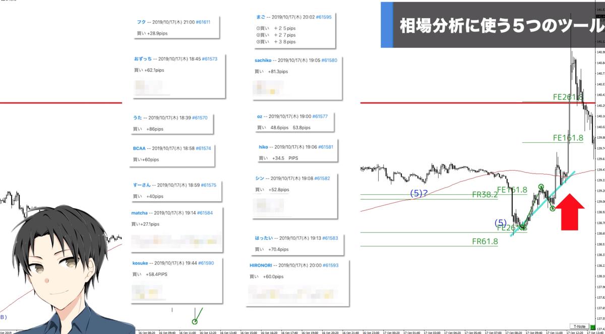 f:id:trader-nori:20191225221916p:plain
