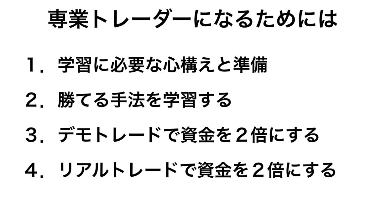 f:id:trader-nori:20191231215112p:plain