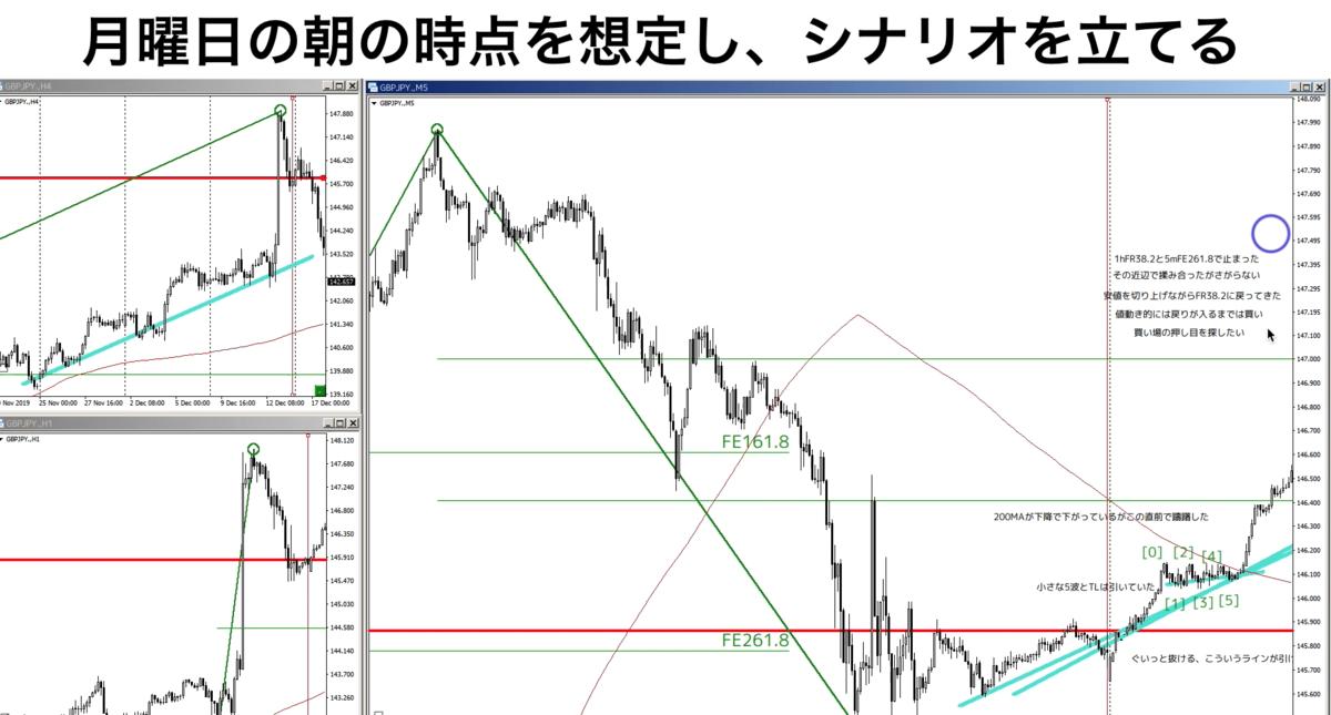 f:id:trader-nori:20191231215354p:plain