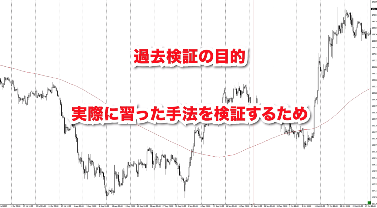 f:id:trader-nori:20200105222737p:plain