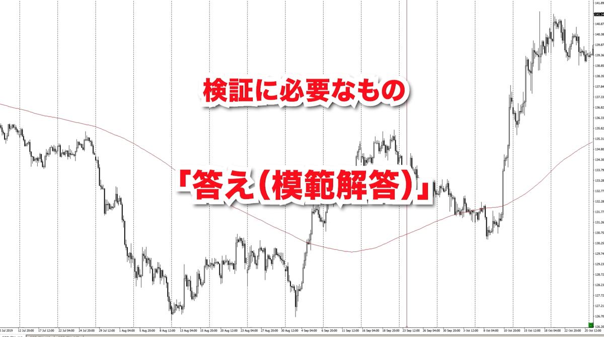 f:id:trader-nori:20200105222743p:plain