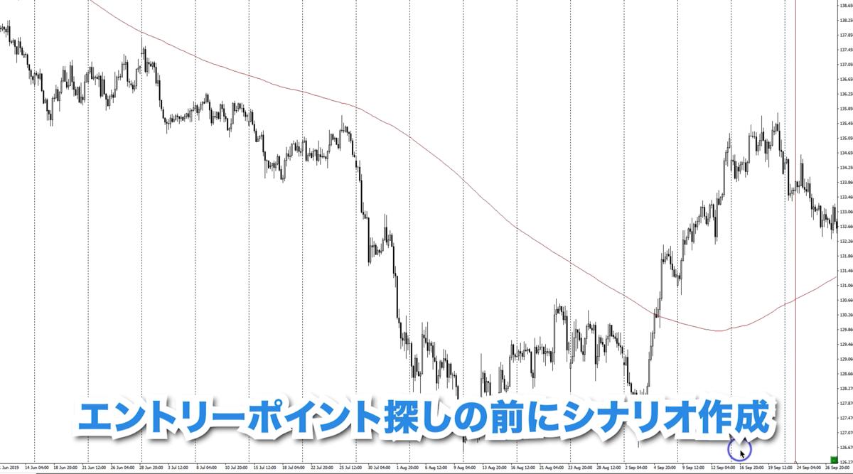 f:id:trader-nori:20200105223019p:plain